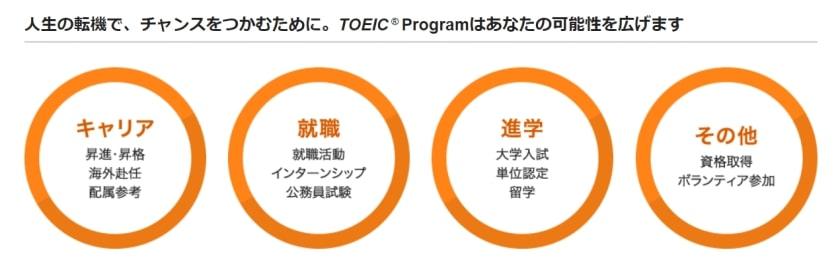toeic900点台の転職の可能性
